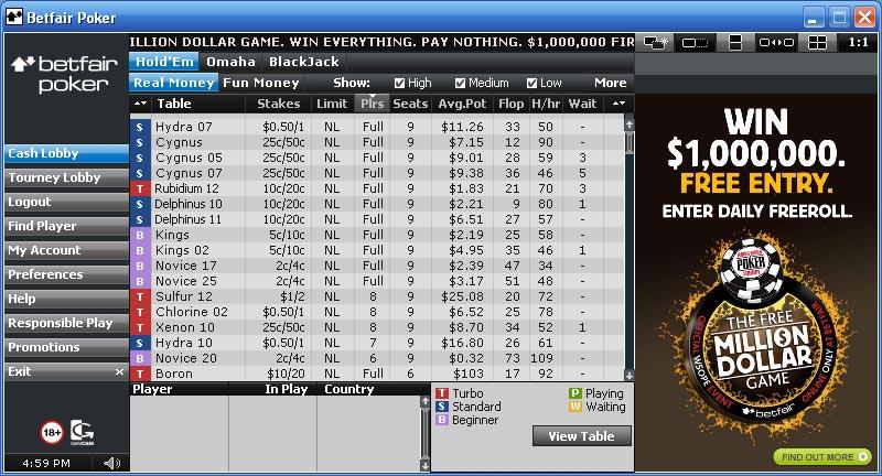 Betfair poker points