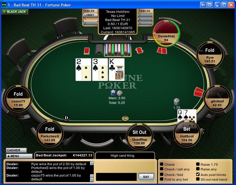 Ultimate Poker Wahrscheinlichkeiten